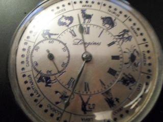 Longines Herren Armbanduhr Um 1900 Handaufzug,  Zodiakzeichen Bild