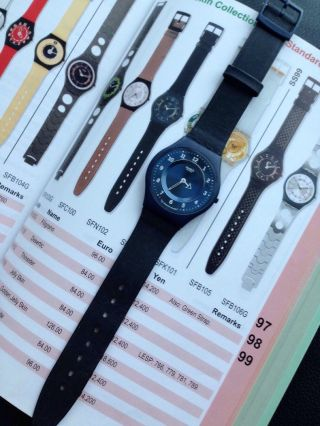Swatch Skin Thinsider Sfn102 Getragen,  Batterie Ist Bild